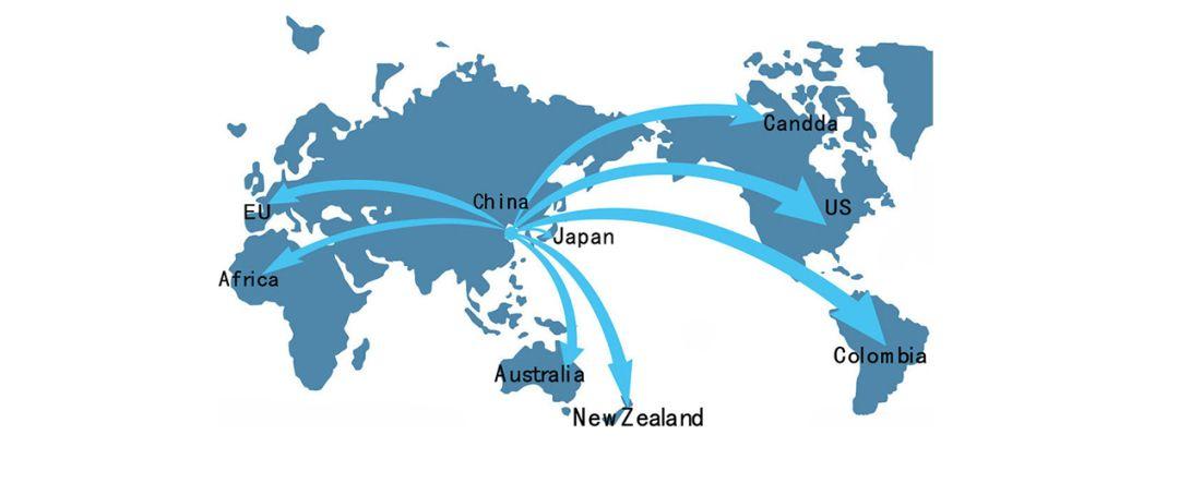 国际贸易合同(共49套打包)